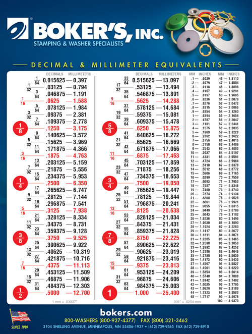 Calendar & Metric Conversion Chart | Boker'S, Inc.