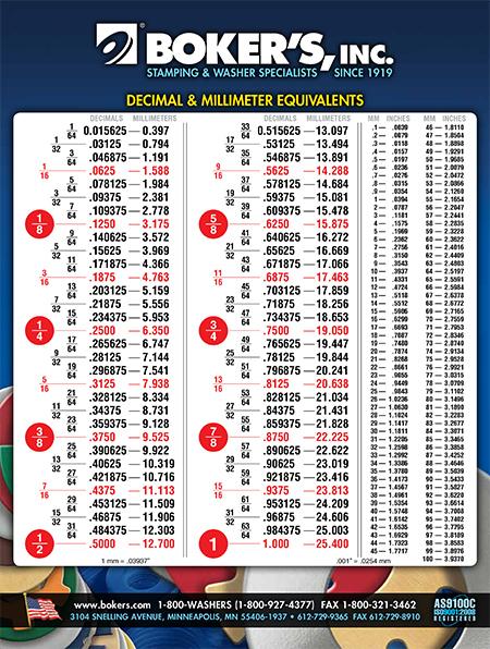 Calendar & Metric Conversion Chart   Boker's, Inc.